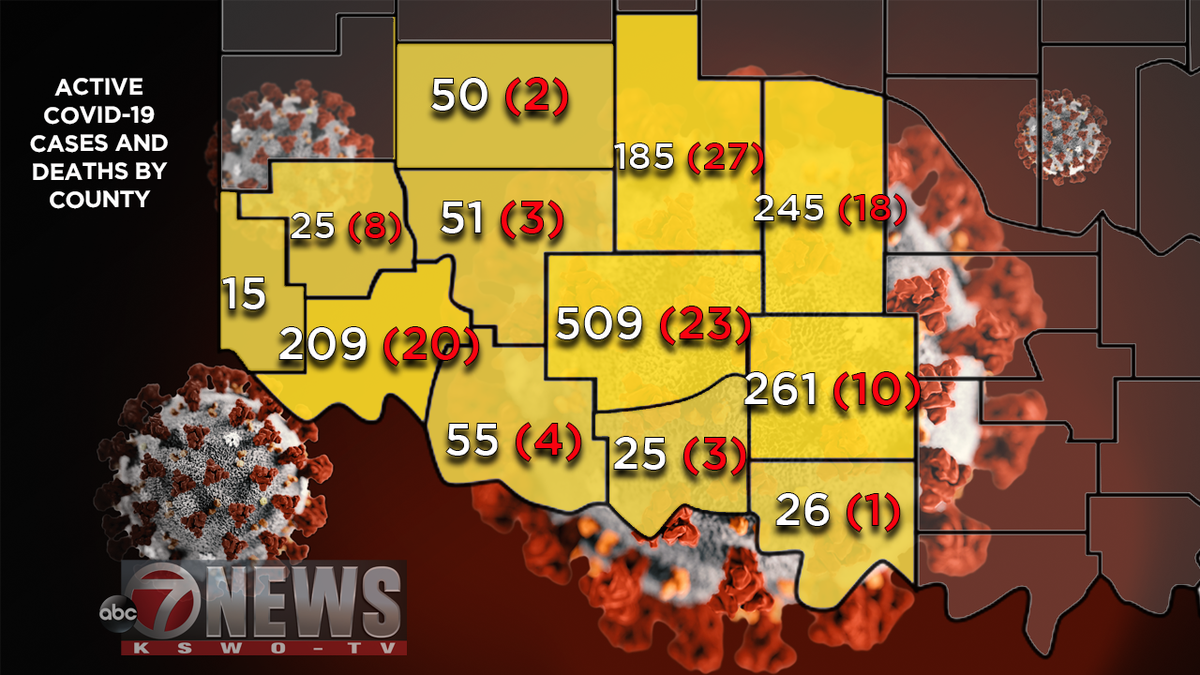 Lawton is reporting 384 active cases, Altus has 170 and Duncan shows 165.