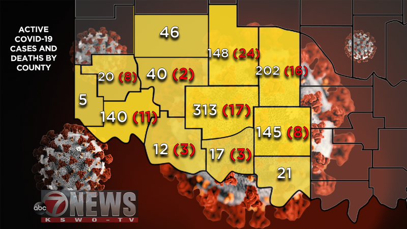 Active cases in Comanche County have crossed over 300 for the first time.
