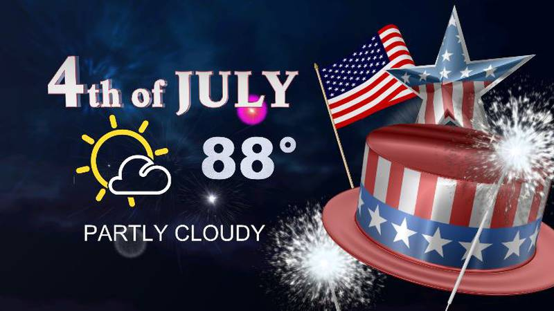 4th of July Forecast