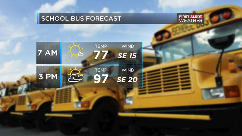 First Day of School Forecast